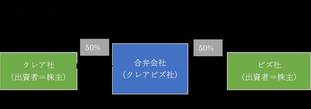 %e5%90%88%e5%bc%81%e4%bc%9a%e7%a4%be