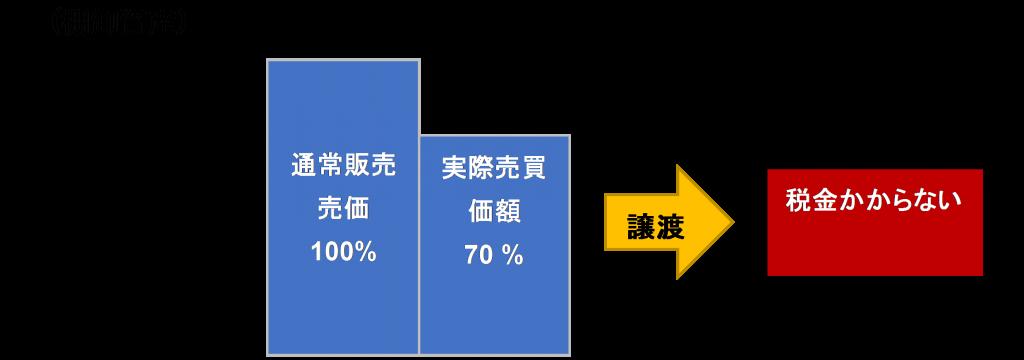 %ef%bc%91%ef%bc%90%e2%88%92%e3%88%aa
