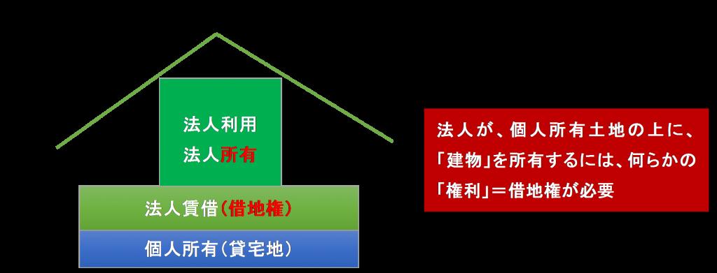 %ef%bc%91%ef%bc%90%e2%88%92%e3%88%ad