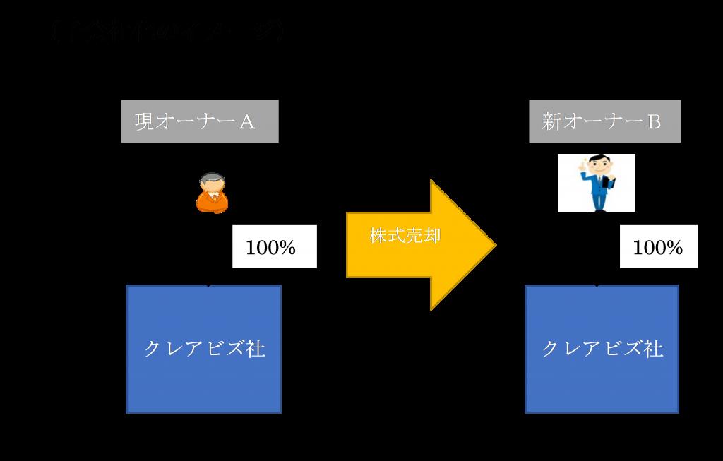 %e5%ad%90%e4%bc%9a%e7%a4%be%e5%8c%96