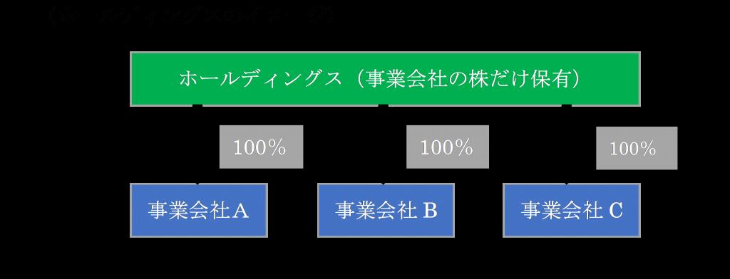 %e3%83%9b%e3%83%bc%e3%83%ab%e3%83%87%e3%82%a3%e3%83%b3%e3%82%b0%e3%82%b9